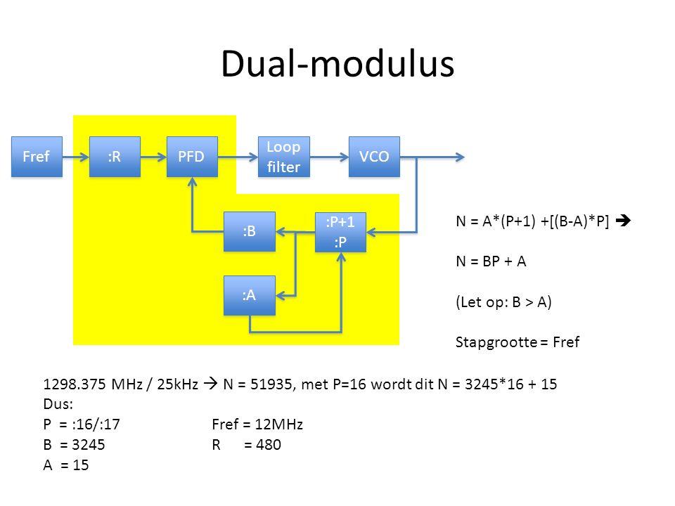Dual-modulus Fref :R PFD Loop filter VCO N = A*(P+1) +[(B-A)*P] 